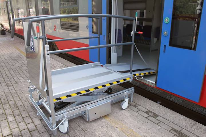 Portable Train Lift