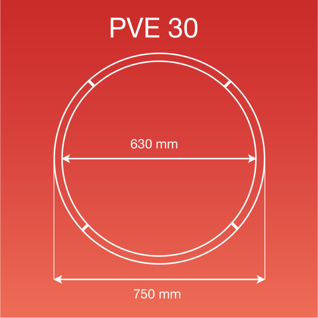Internal and External Measurements of the PVE 30
