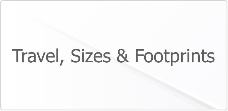 PVE Footprints